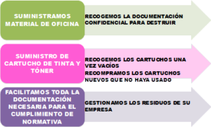 gestion_residuos